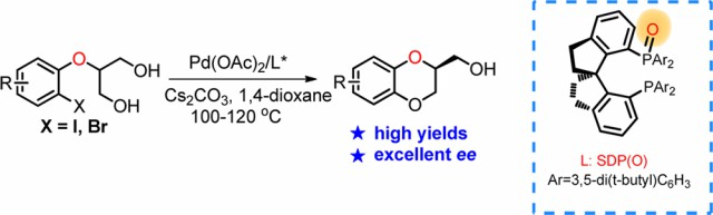 206. Pd-Catalyzed Asymmetric Intramolecular Aryl C-O Bond Formation with SDP(O) Ligand Enantioselective Synthesis of (2,3-Dihydrobenzo[b][1,4]dioxin-2-yl)methanols